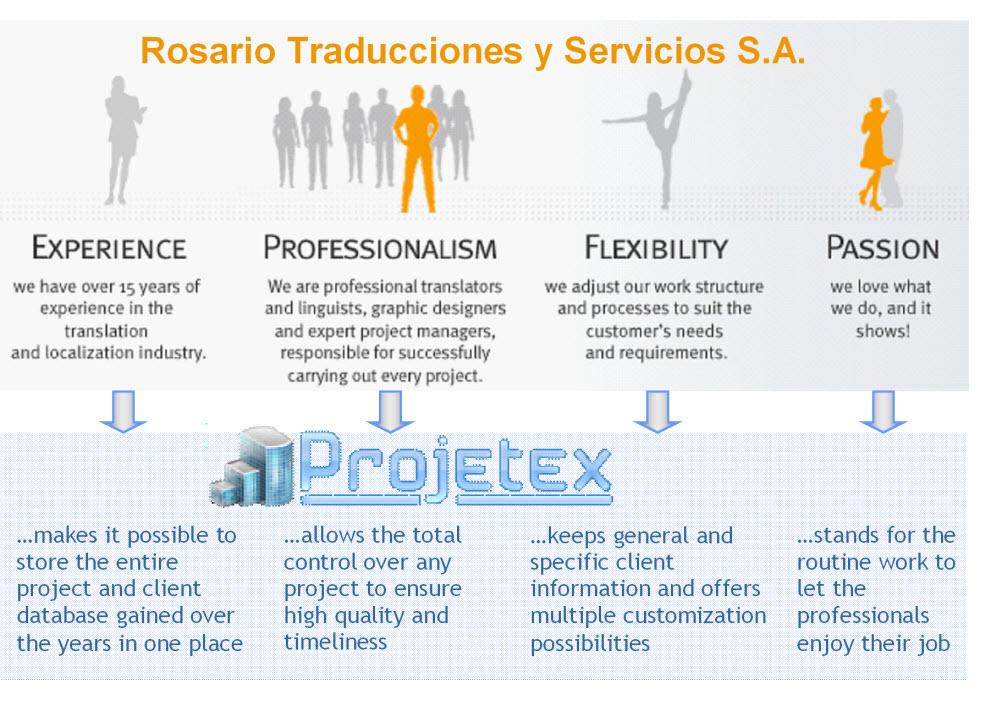 Rosario_Traducciones_y_Servicios_table